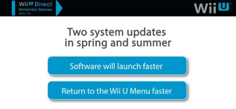 Wii U actualizaciones de primavera y verano