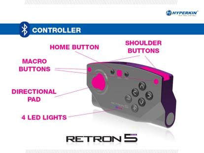 RetroN 5 - Control