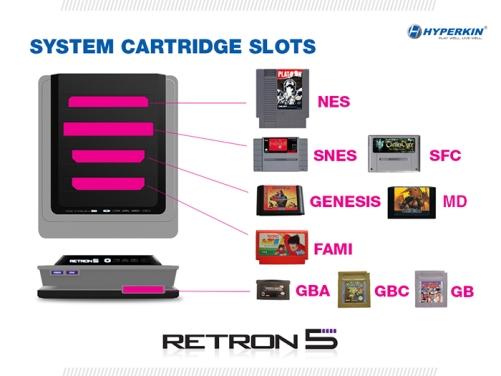 RetroN 5 - Puertos para cartuchos