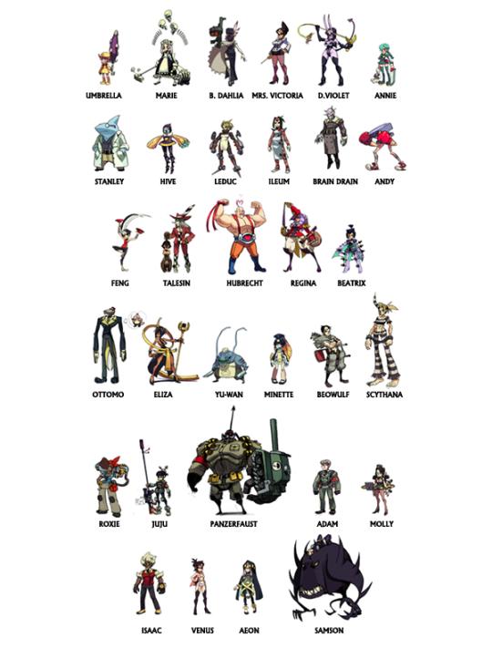 Skullgirls - Personajes a votacion
