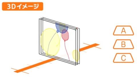 Chotto Nintendo Direct - Flipnote Studio 3D