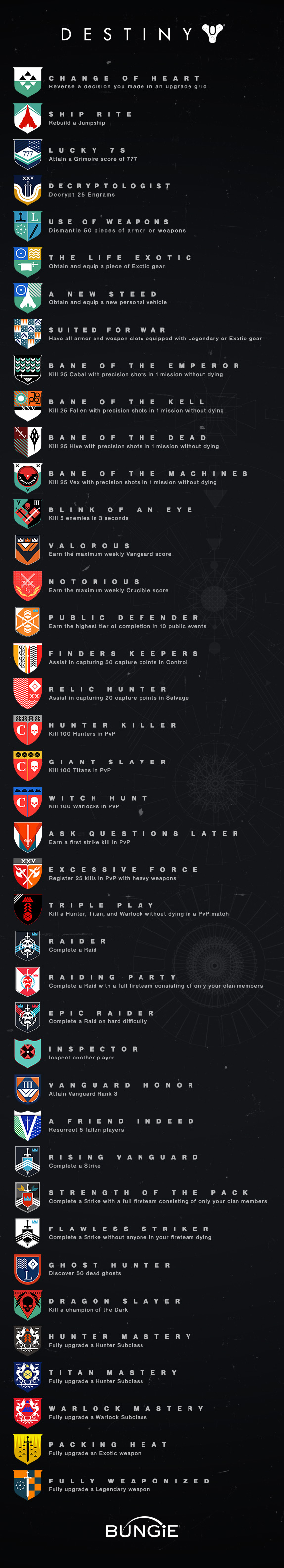 Destiny - Lista de achievements