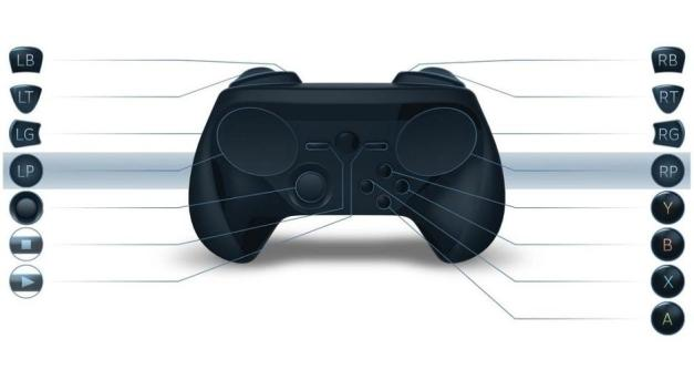 Steam Controller - Prototipo (Julio 2014)
