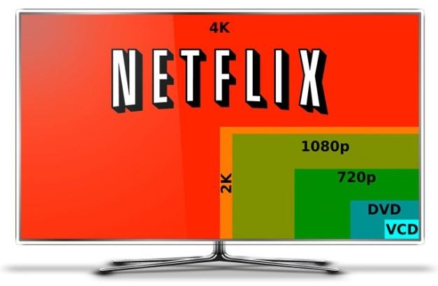 Netflix - Resolucion 4K comparacion