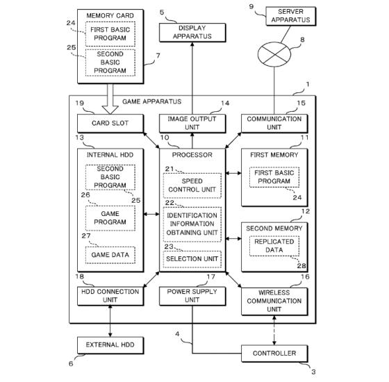 Nintendo - Patente consola sin unidad de disco