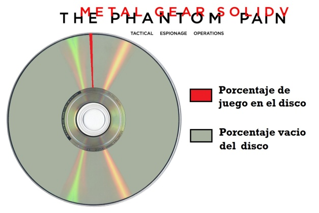 Metal Gear Solid V Phantom Pain (PC) - Instalador de Steam en disco grafica