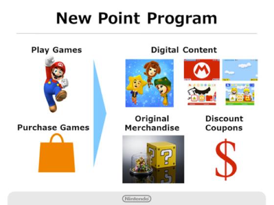 Nintendo Account - Nuevo sistema de puntos (Premios)