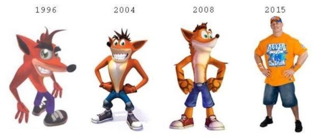 Crash Bandicoot - Evolucion John Cena