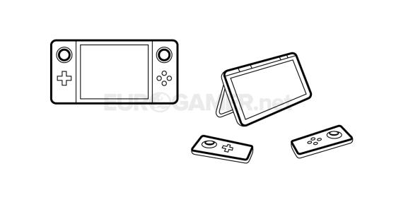 Nintendo NX - Posible modelo