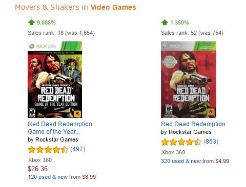 Red Dead Redemption - Rank Amazon al anunciarse retrocompatiblidad con el Xbox One