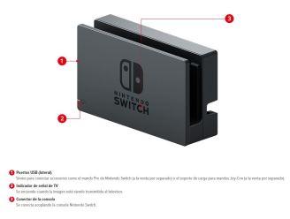 nintendo-switch-parte-frontal-del-dock