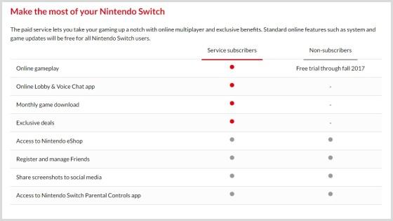 nintendo-switch-servicios-online